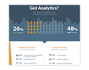 Commercial Customers Want Analytics Tool