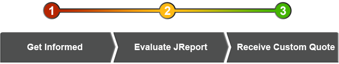 How to Buy JReport
