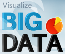 Big Data Visualization with JReport