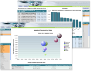 Advanced Data Visualization and Ad Hoc Reports with JReport