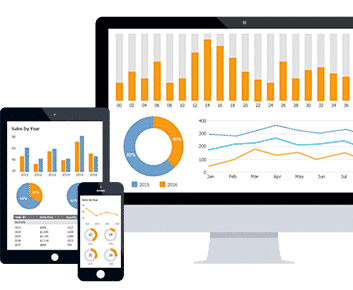 Business Intelligence and Analytics Example